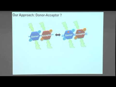Donor-Acceptor Based 'order in disorder' Conjugated Polymers by Satish Patil