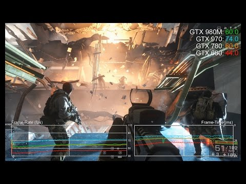 GeForce GTX 980M Laptop GPU vs Desktop GTX 970/ GTX 780/ GTX 680 1080p Benchmarks