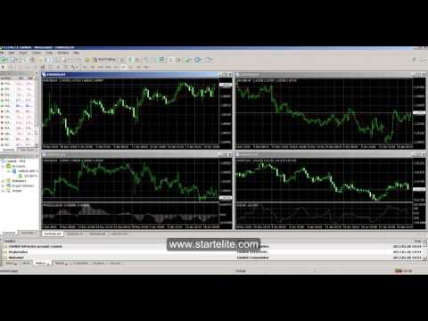 EES Installation of Liquidity EA on 2 brokers Buy and Sell