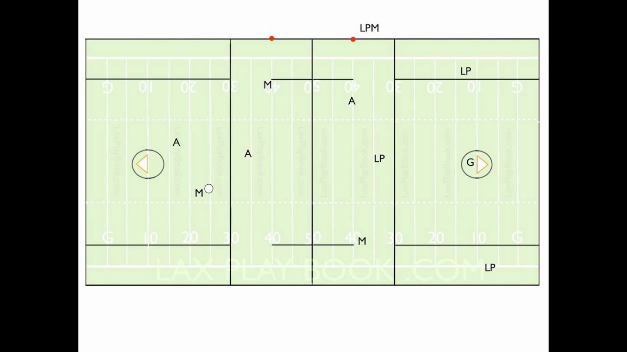 medium resolution of triangle clear lacrosse clears youtubetriangle clear lacrosse clears