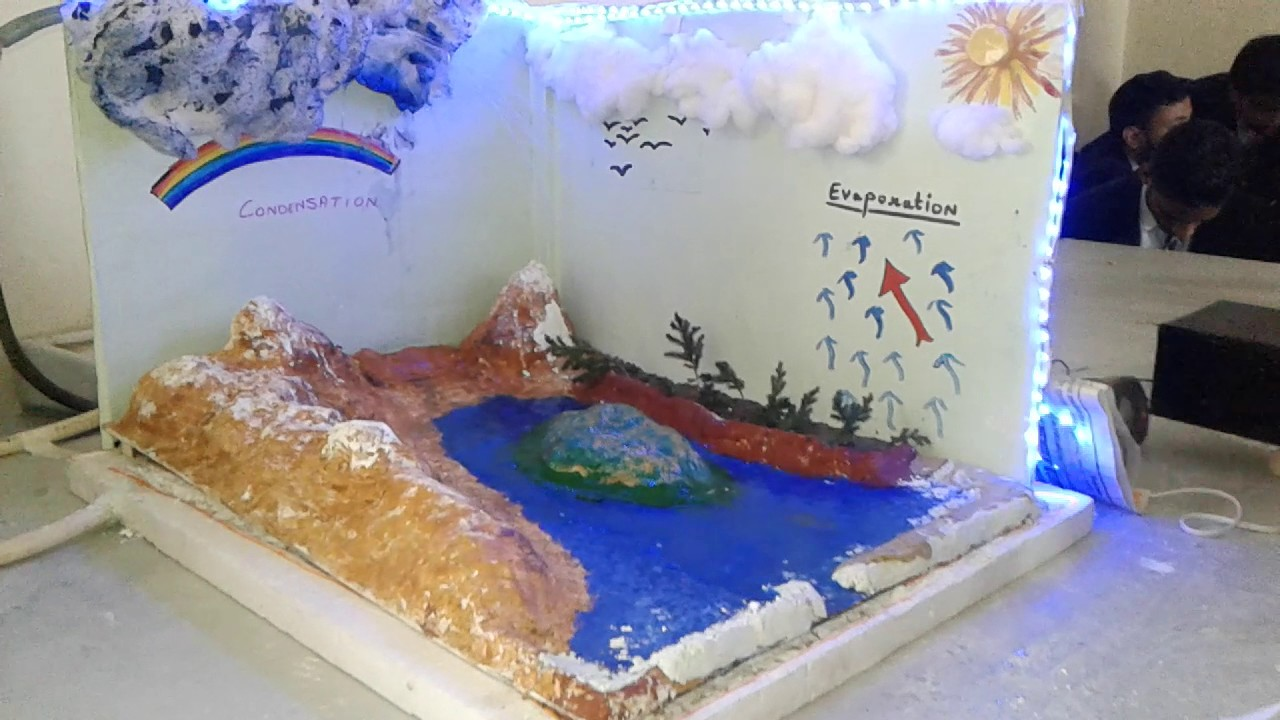 Water cycle science working model latest technology youtube - Water kamer model ...