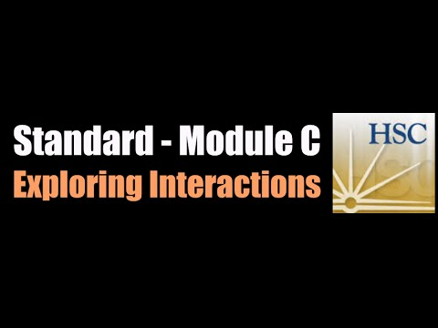 Standard English Module C - Texts & Society - Exploring Interactions