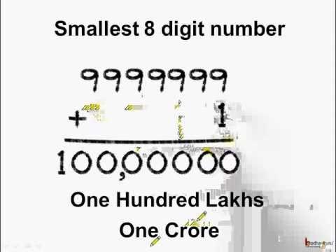 Math I Billion How Many Zeros