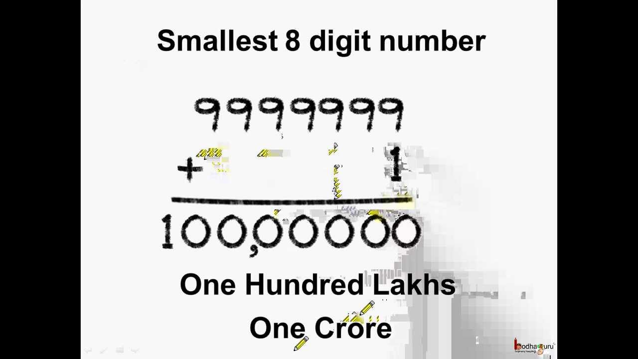 Math - Indian Number System - Upto 7 crore - English