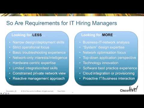 Evolution of the Network Engineer Job Role