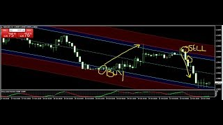 EUR/USD GBP/USD trade Best Forex Trading System 22 OCT 2018 Review -forex trading systems that work