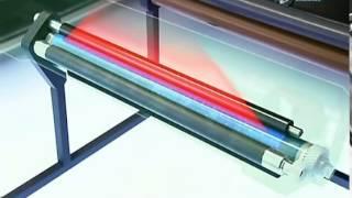 видео Отличие струйного принтера от лазерного, лазерный и струйный принтер разница