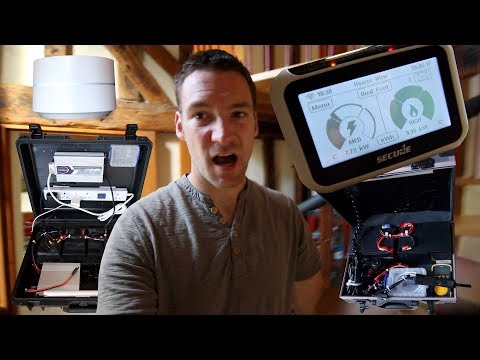 Smart Meter Installation, Google Home Wifi and Solar Generators