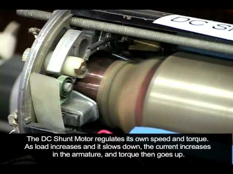 Example of a DC Shunt Motor - YouTube