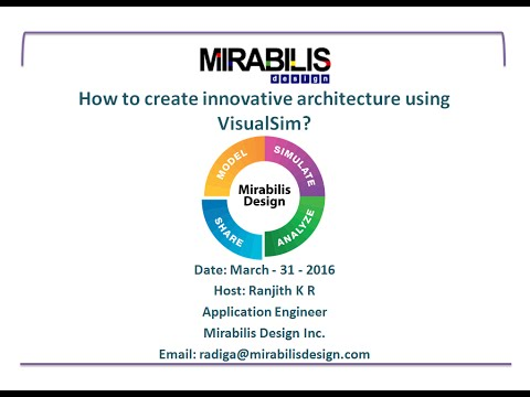 How to create innovative architecture using VisualSim?