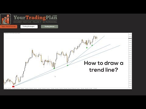 forex-charts---how-to-draw-a-trendline?