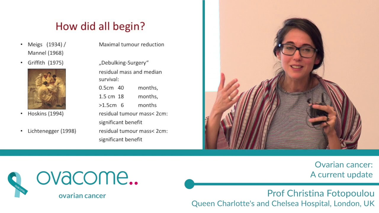 Ovarian Cancer A Current Update Youtube