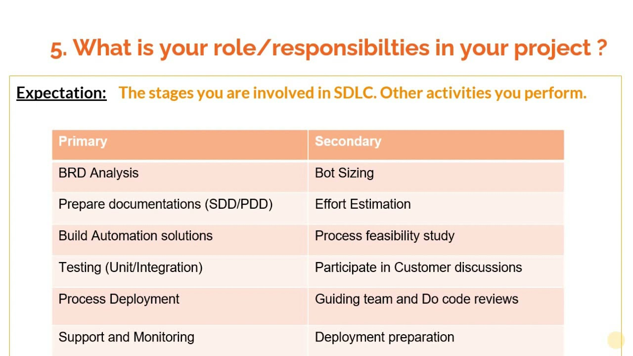 How to answer 'What role/responsibilities you performed in your RPA project ?' in RPA interviews ?