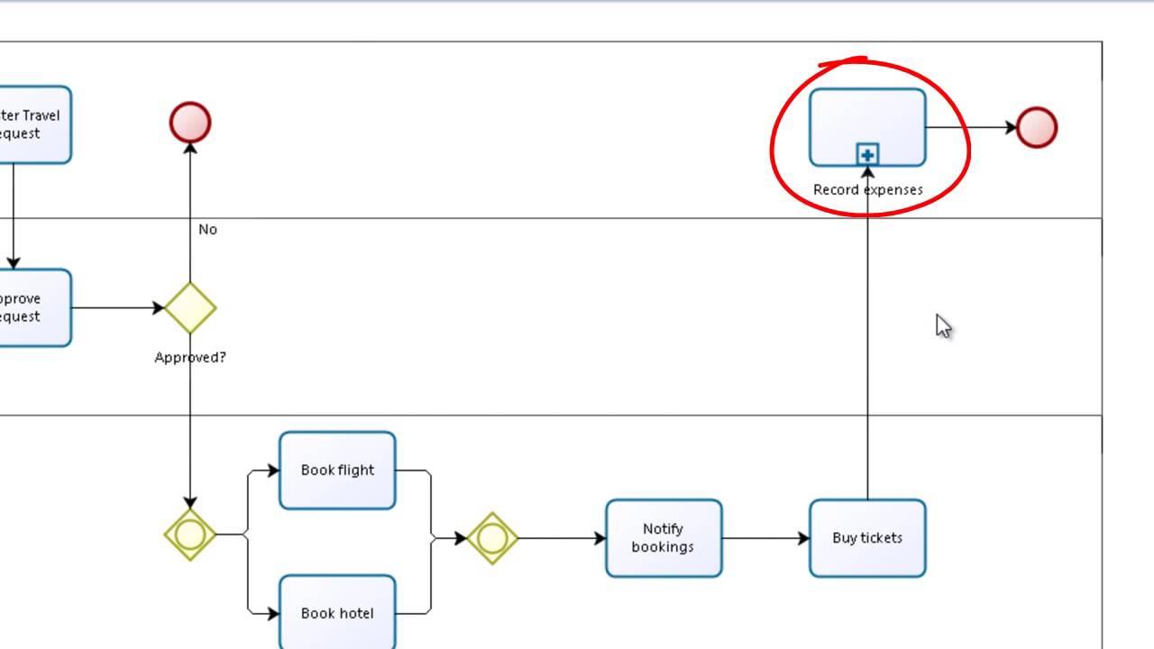 Ejercicio bizagi modeler modele sus procesos youtube ejercicio bizagi modeler modele sus procesos ccuart Gallery