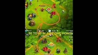 Best way to farm!ab base ko jldi upgrade kre!
