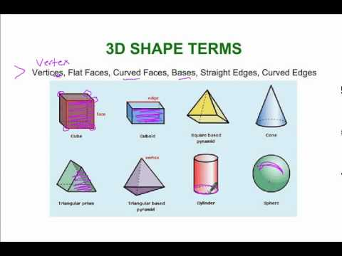 3d shape terms youtube. Black Bedroom Furniture Sets. Home Design Ideas