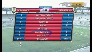 Tanzania U-20 1- 0 Morocco U-20 (18/03/2018) : FULL HIGHLIGHTS