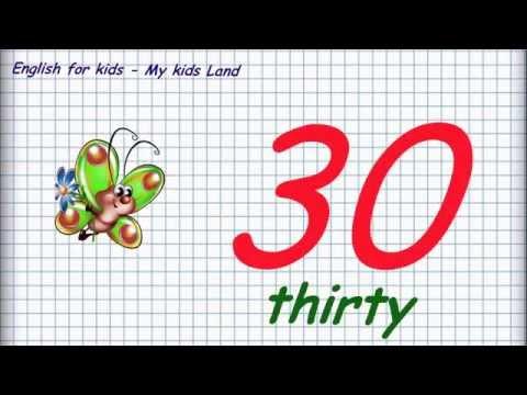 Числа 20-30. Часть 4. Английский язык для детей.