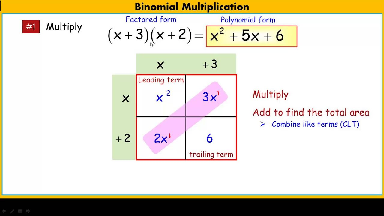 binomial multiplication using the area model youtube. Black Bedroom Furniture Sets. Home Design Ideas