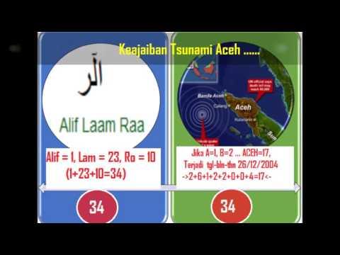 Ajaib, Tsunami Aceh Tercatat di Al quran