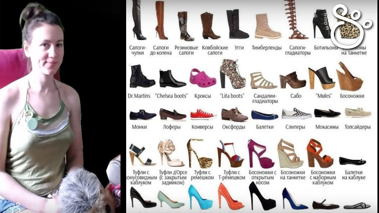 Женская обувь название с картинками