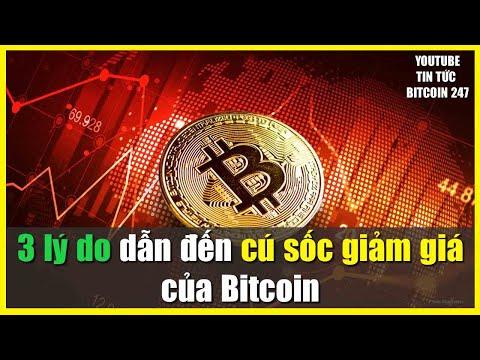 3 lý do dẫn đến cú sốc giảm giá của Bitcoin