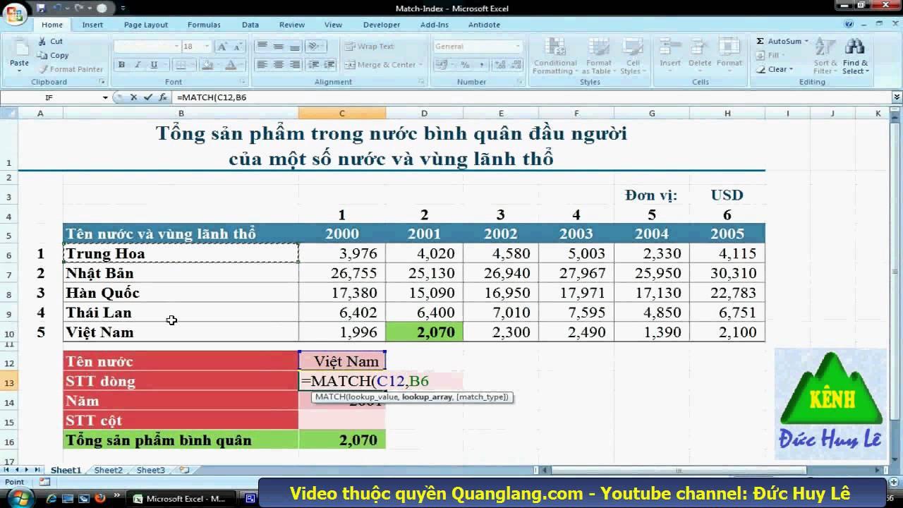 Cách dùng hàm Index, hàm Match trong Excel