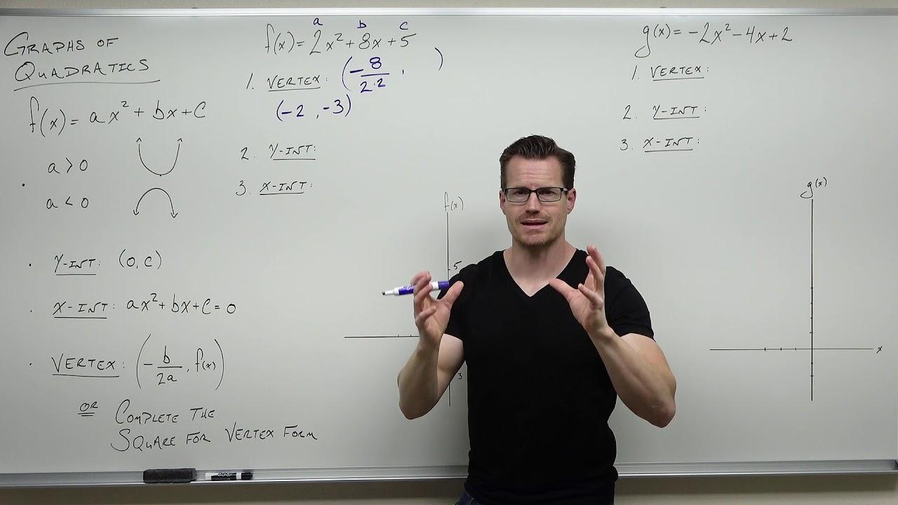 Graphing Quadratic Functions (Precalculus - College Algebra 24)