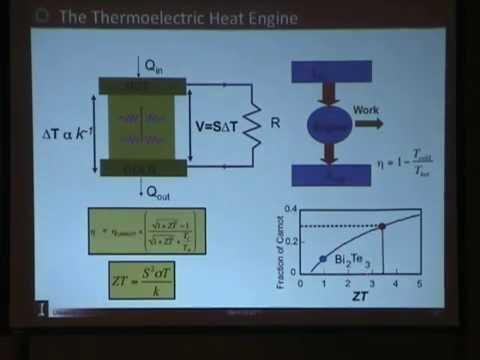 Waste Heat Harvesting Using Thermoelectrics