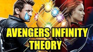 Avengers Infinity War/Captain Marvel Theories!