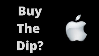 Is Apple (AAPL) Stock a Buy Right Now?