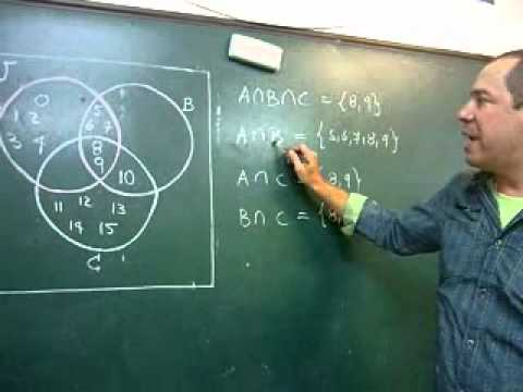 Representacin grfica de conjuntos en el diagrama de venn youtube representacin grfica de conjuntos en el diagrama de venn ccuart Choice Image
