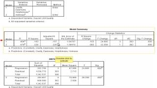 Hierarchical Multiple Regression (part 2)