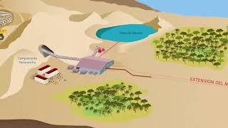 Antamina: Manejo del Agua
