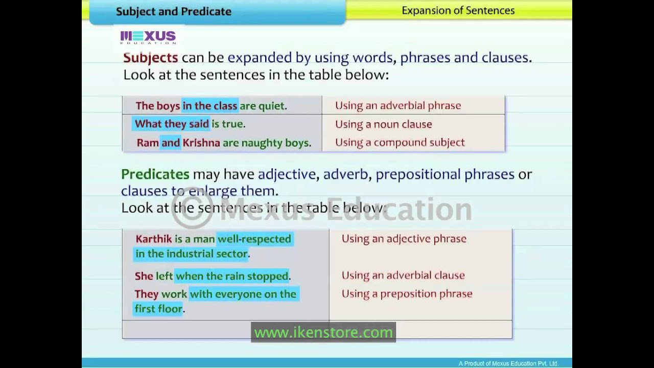 Subject and Predicate - YouTube