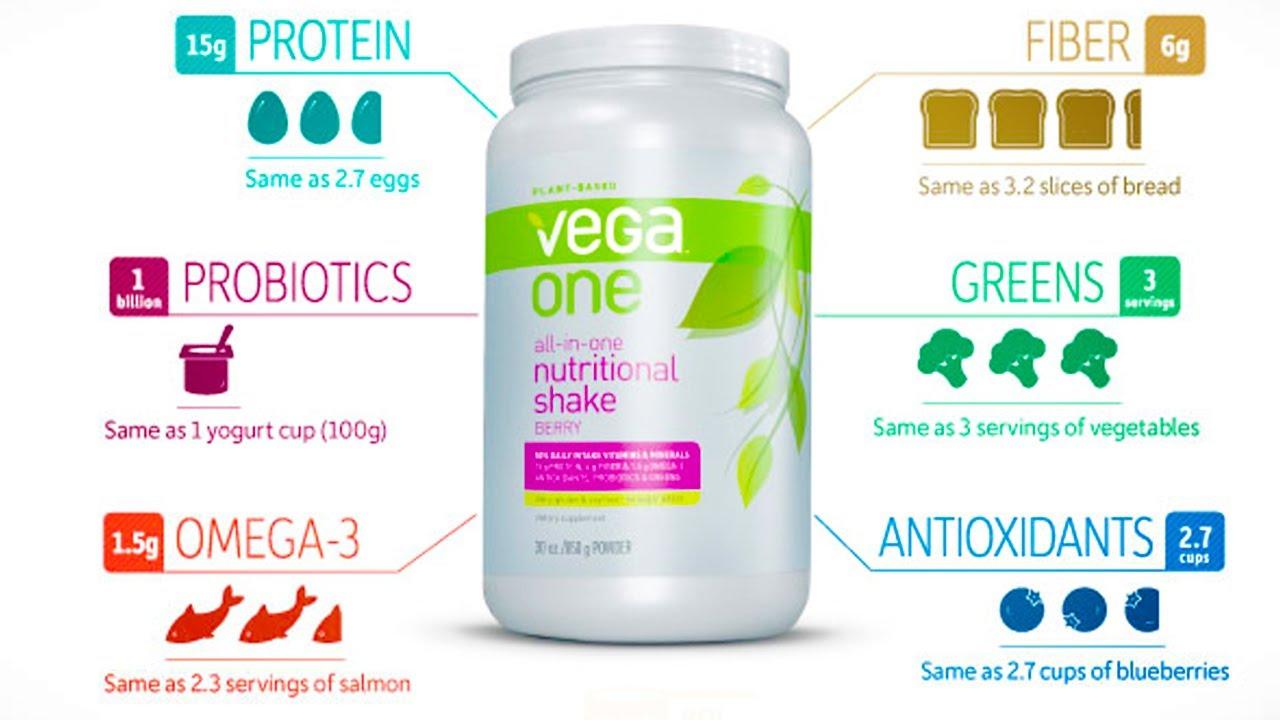 Proteínas en el deportista vegetariano