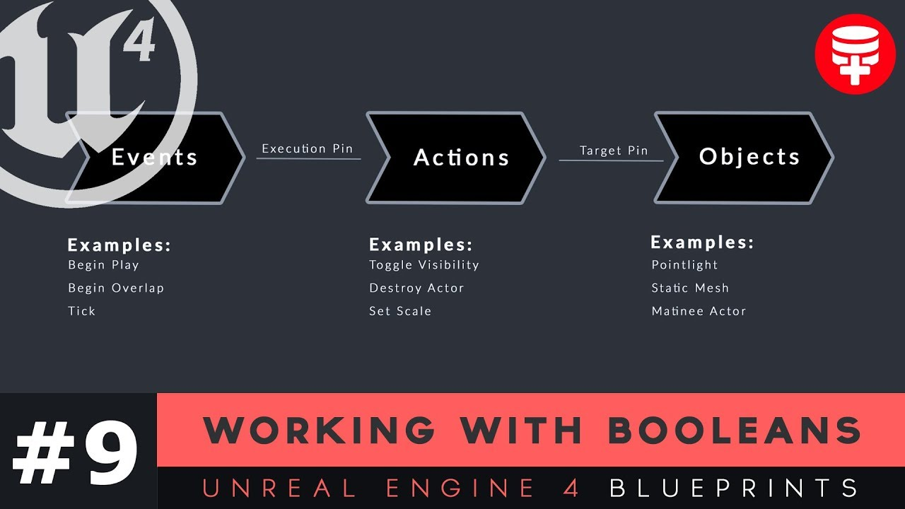 Working with booleans 9 unreal engine 4 blueprints tutorial working with booleans 9 unreal engine 4 blueprints tutorial series malvernweather Choice Image