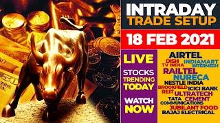 Trade Setup I Airtel, Indiamar…