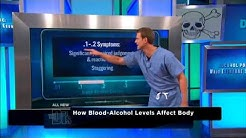 Dangers of Alcohol Poisoning -- The Doctors