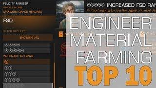 Elite:Dangerous. Engineer Material Farming. My TOP 10 activities