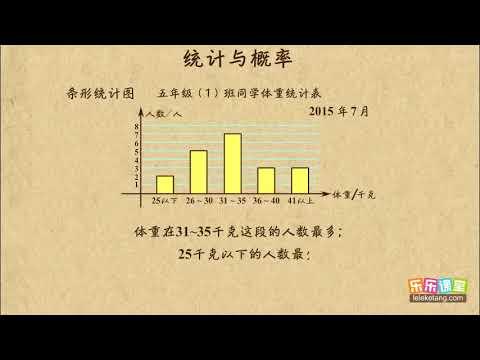 24 13 統計與概率 小學數學六年級 - YouTube