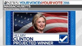Clinton Wins DC, MA, MD, NJ - Trump Wins MS, OK  | Election Results 2016