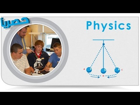Physics| The magnetic effect of the electric current - Part1