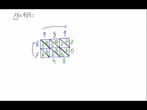 Multiplicación - Algoritmo hindú