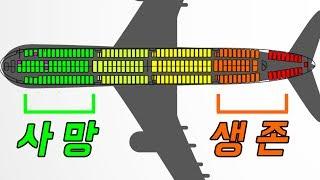 비행기 사고에서 살아남는 9가지 방법!!