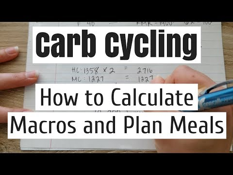 Carb Cycling: How To Calculate Your Macros And Plan Meals