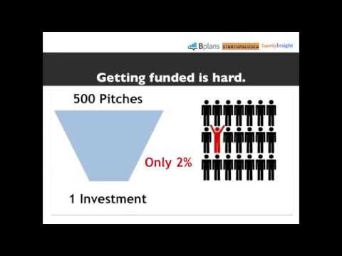 Learn How to Pitch VCs and Angel Investors in 3 Days!