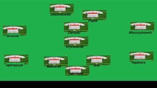 Polska - Portugalia po meczu 2-3