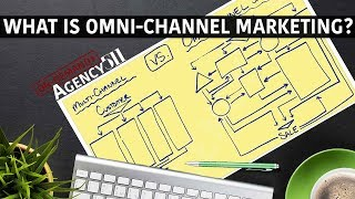 What is Omni Channel Marketing?