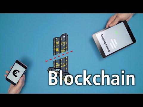 Was ist die Blockchain Technologie?